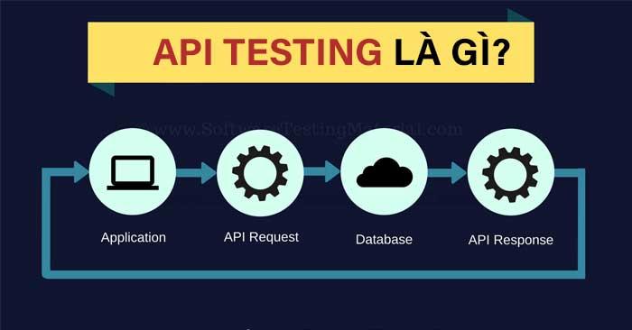 api testing là gì