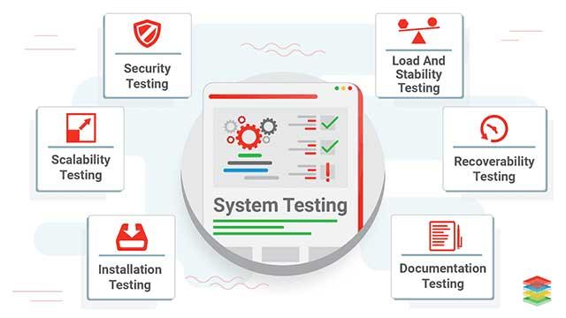 System Testing và các loại Kiểm thử khác